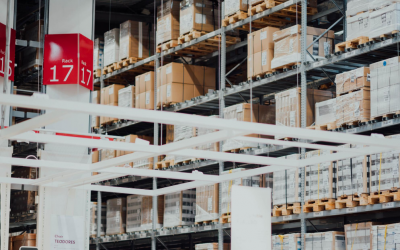What is an Inventory Management System? Complete Guide